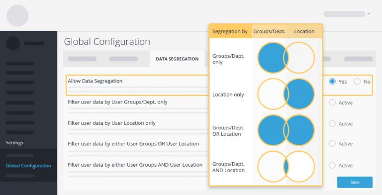 data segregation1