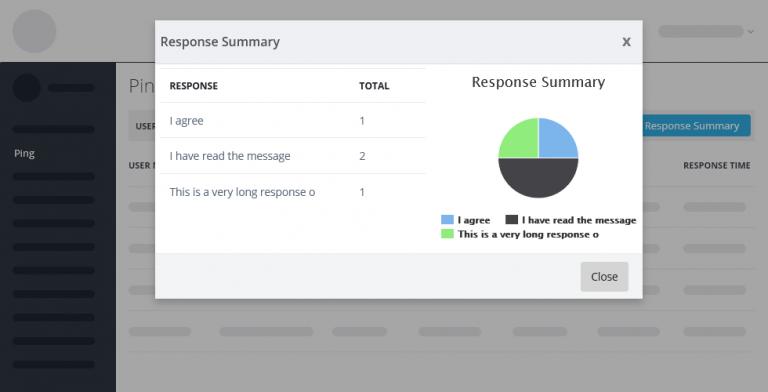Response Option Counts
