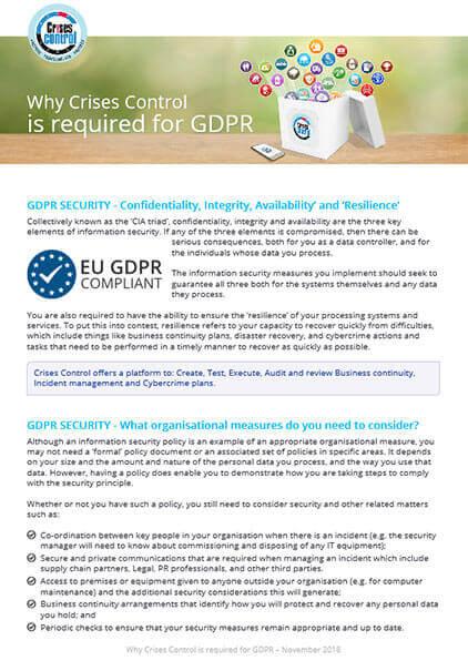 Why GDPR